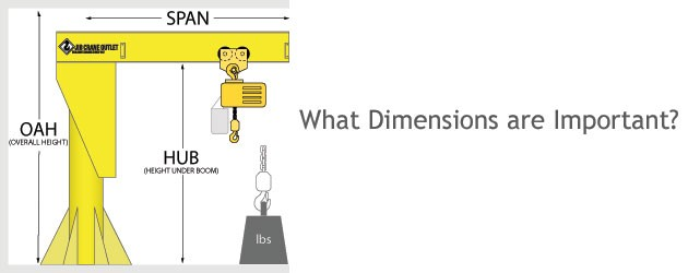 What Dimensions Are Important When Purchasing A Jib Crane